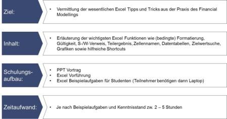 short cut Excel, Tastaturkombination Excel, Excel Schulung Bayern